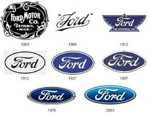 And Will Be Around For Years To Come Built Ford Tough Ford