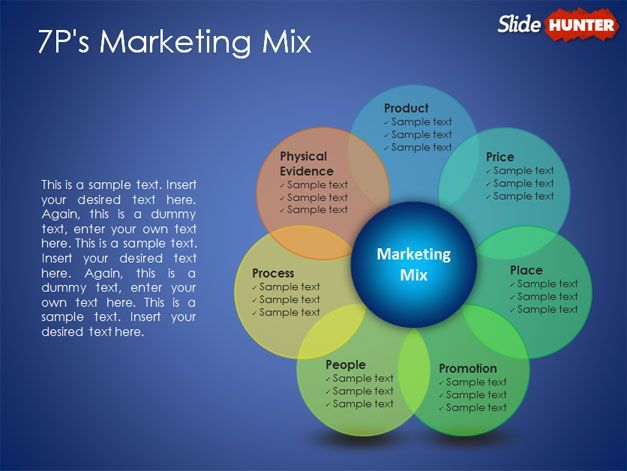 Nice 7p Marketing Mix Example For PowerPoint With Awesome Diagram