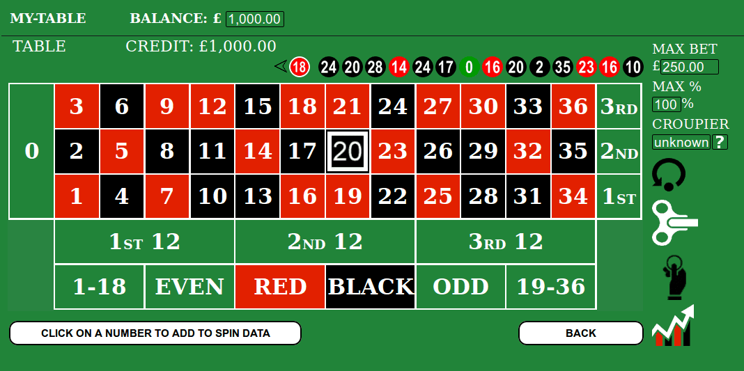 Roulette Table Game Adding Spin Data | Roulette Bet System