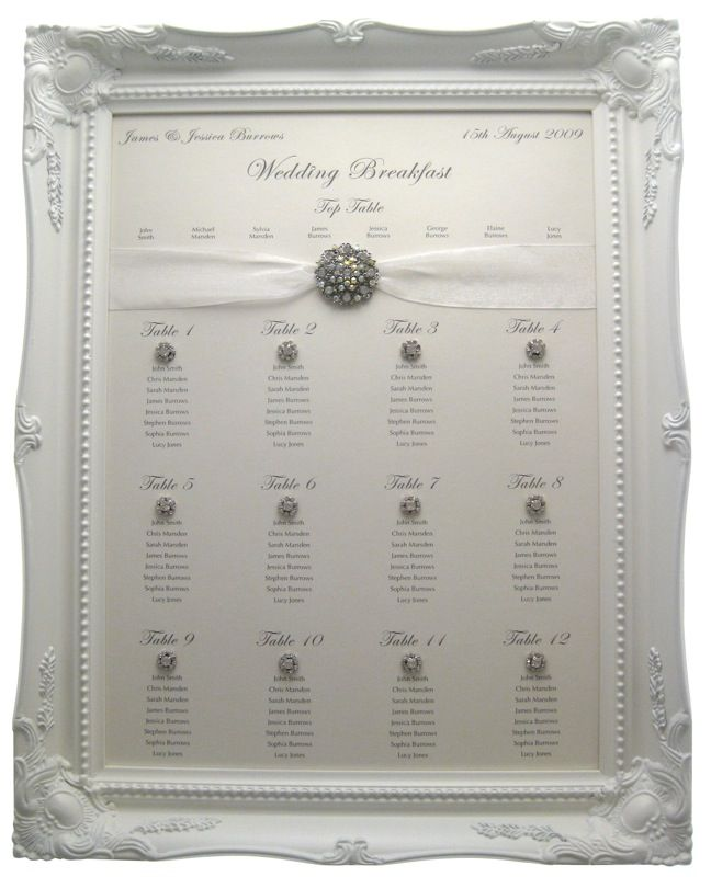 Wedding Table Plans Table plans, Wedding tables and Seating charts - wedding plans