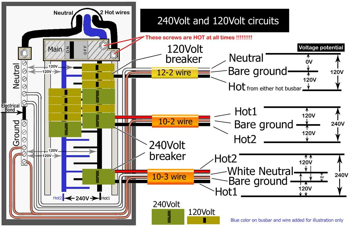 220 circuit breaker wiring diagram inside main breaker box | workshop in 2019 | breaker box ...