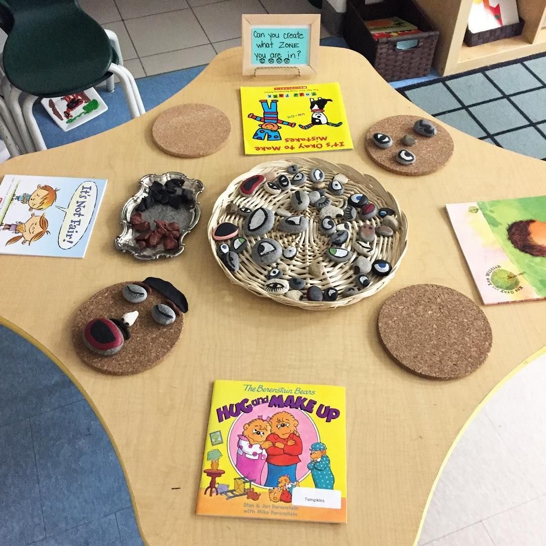 A New Provocation To Encourage Dialogue And Exploration