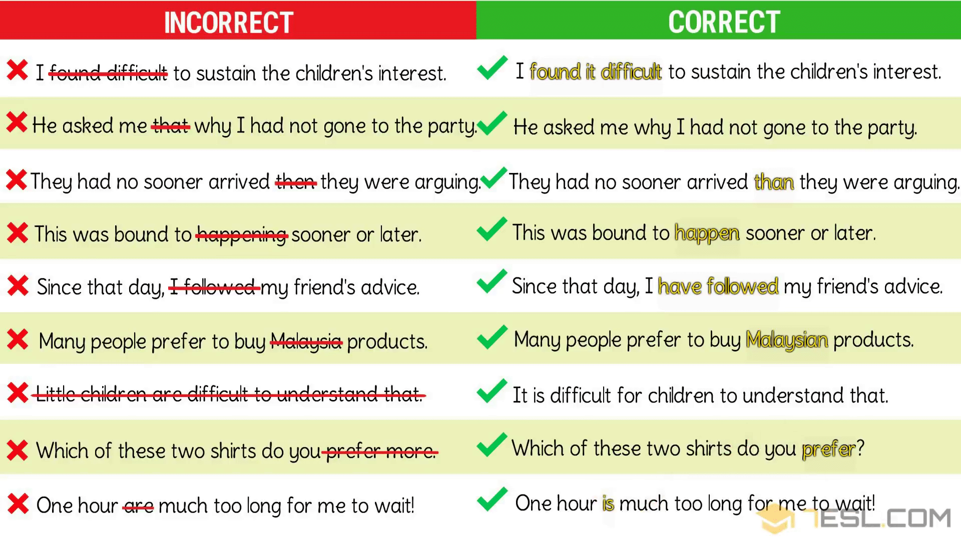 Grammatical Errors 170 Common Grammar Mistakes In