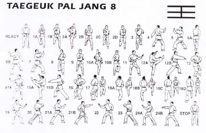Taegeuk Forms · Taekwondo FormsBlack BeltArt ...