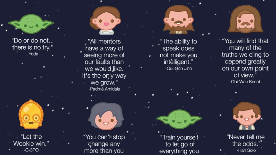 28 Wise Quotes From Star Wars That Will Inspire Your Life Star Wars Quotes Wise Quotes Star Wars Jokes