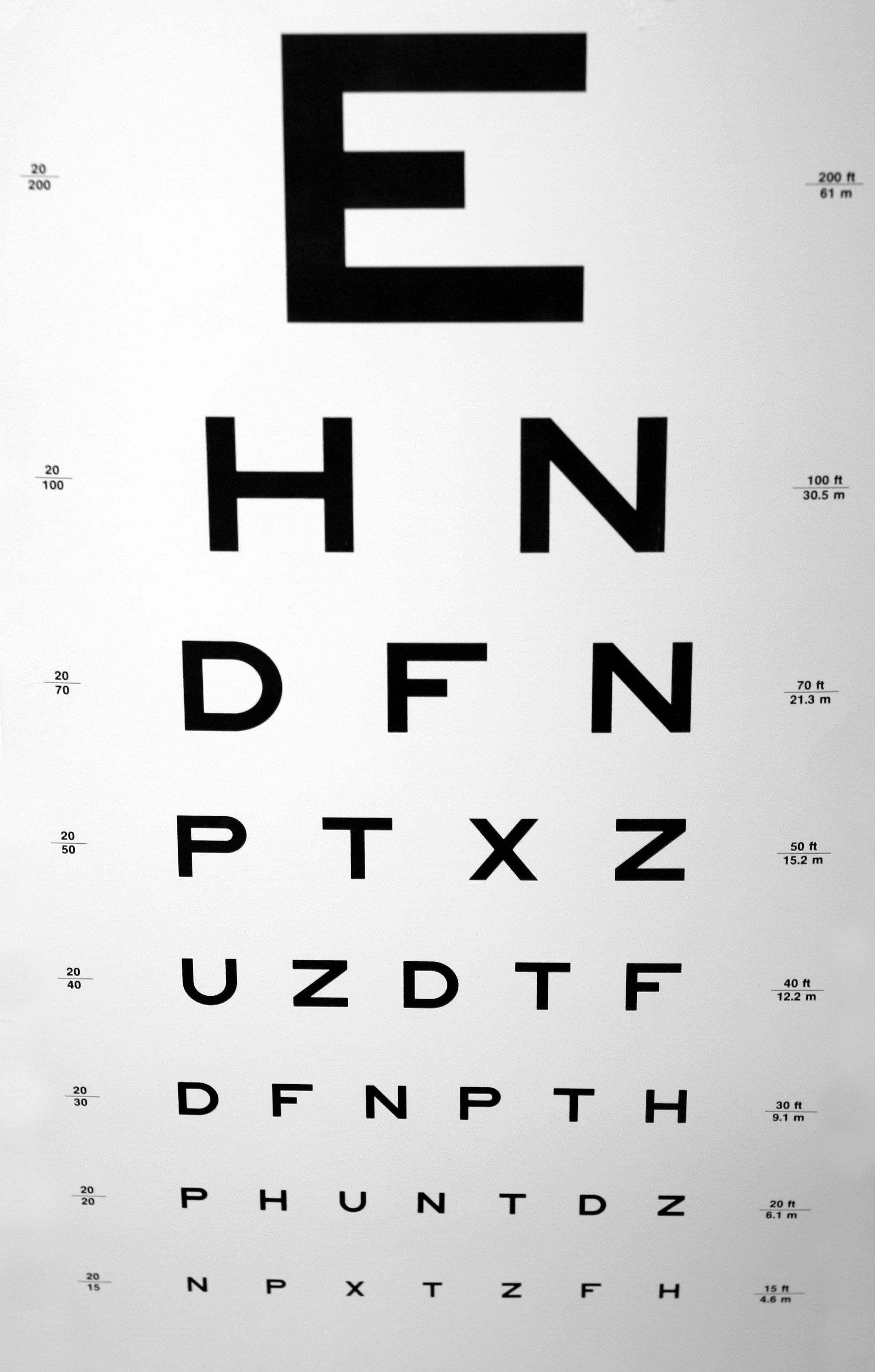 The Eye Chart In Your Doctor S Office Has Been Around For Decades But It S Still An Essential Tool Eye Chart Eye Exam Chart Eye Test Chart