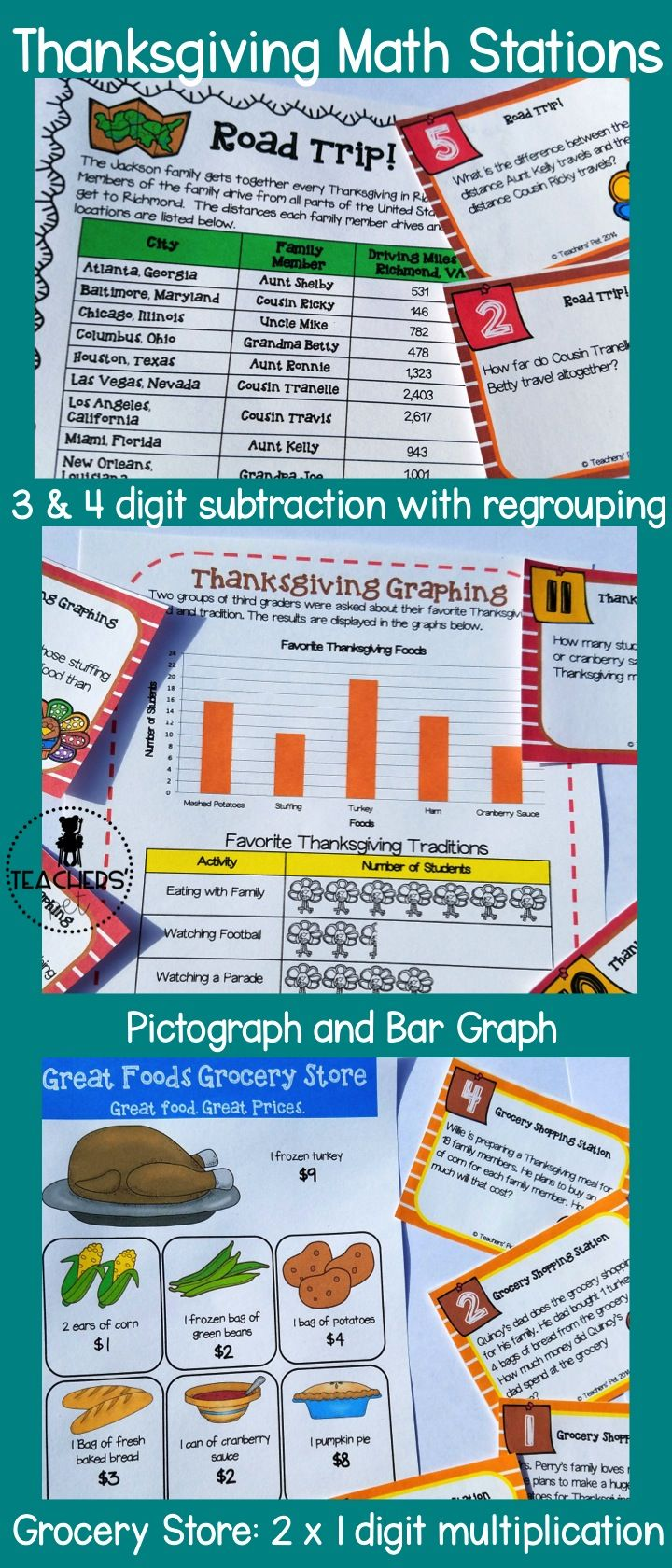 Thanksgiving Math Work Stations | Work stations, Word problems and ...