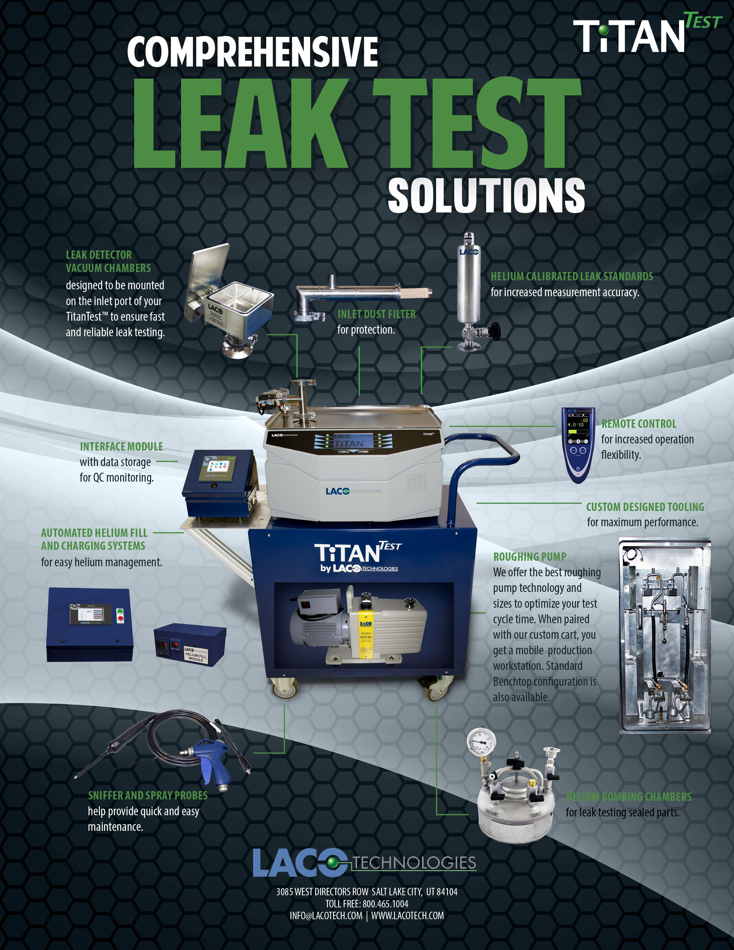 Pin on Leak Testing Solutions