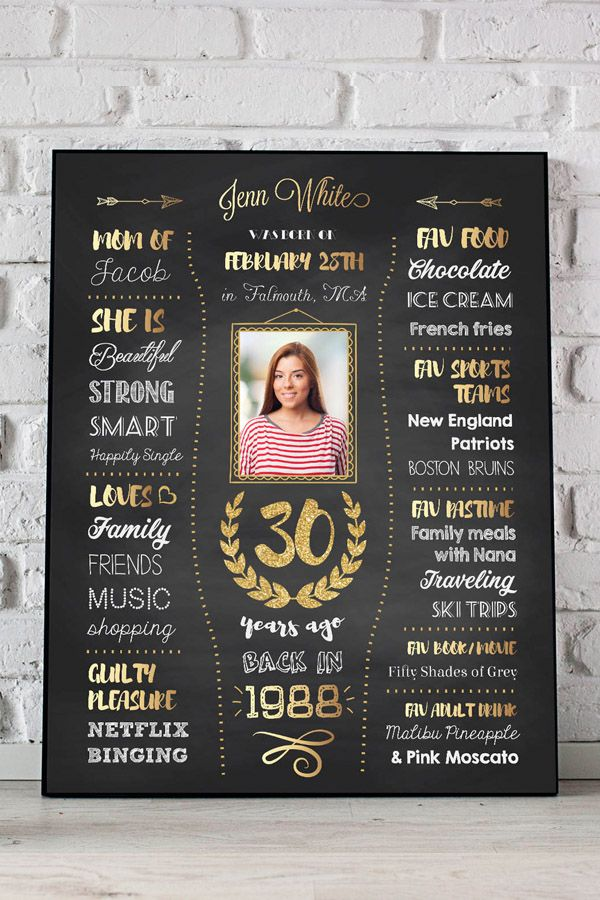 30th Birthday Poster Man Or Woman Chalkboard Gift Decoration Born In 1988 Sign DIGITAL