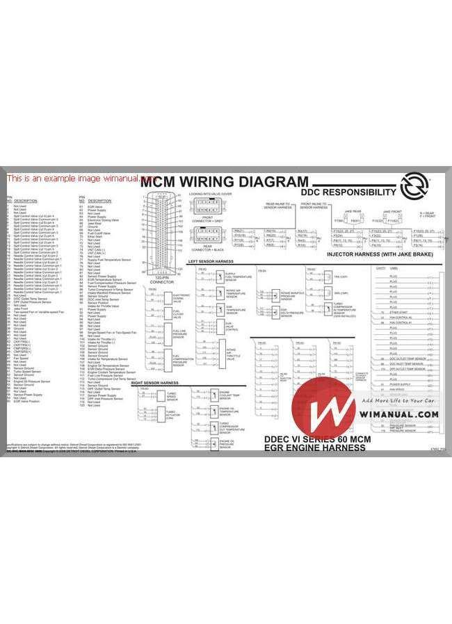 Detroit Diesel Ddec Vi Series 60 Mcm Egr Engine Harness pdf download
