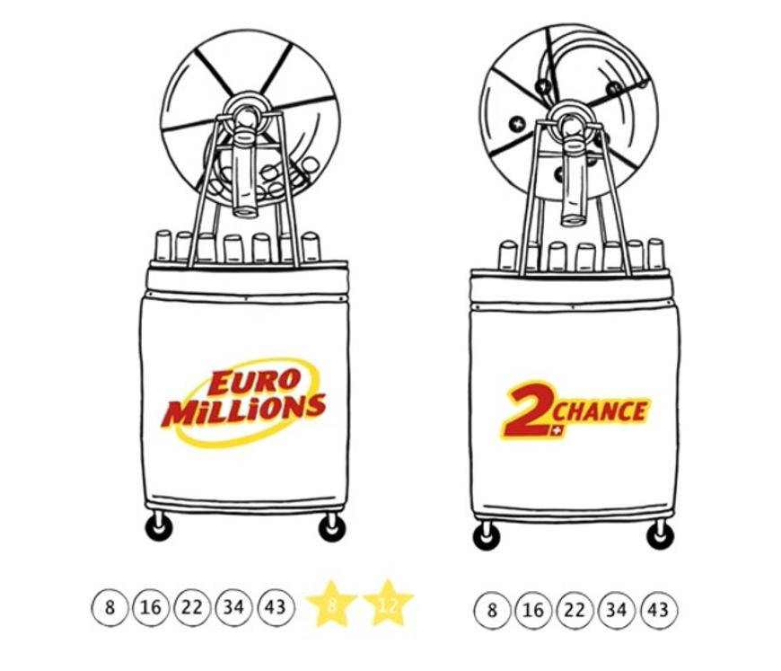 Euromillions Ziehung Zeit