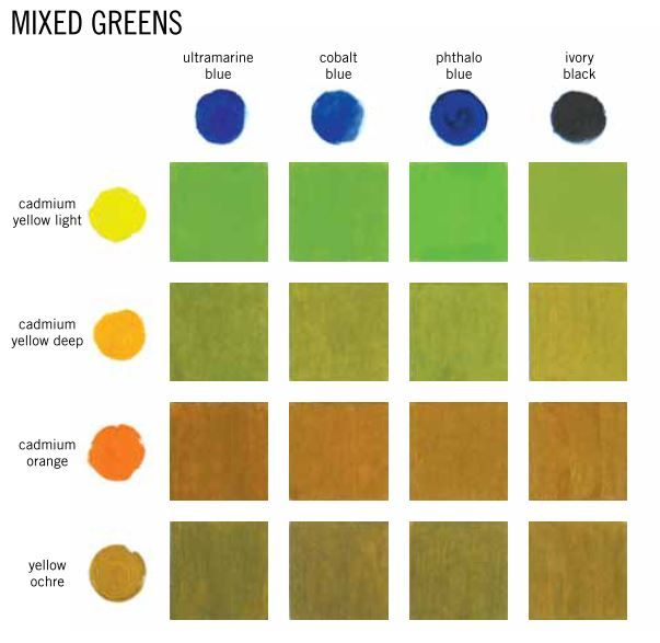 50 Shades Of Green Mixing Paint Colors Color Mixing Chart