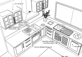 17 Best images about kitchen layouts on Pinterest | Kitchen cabinet layout, Small  kitchens and Kitchen triangle