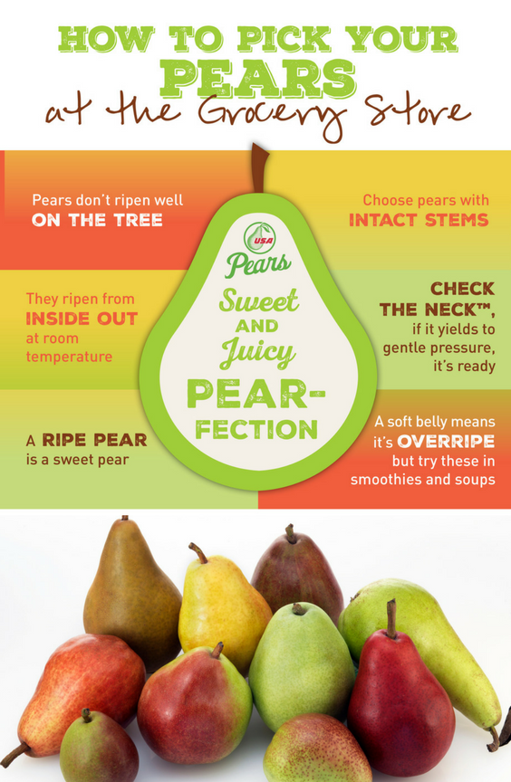 How To Pick Pears At The Grocery Store The Produce Moms Pear Grocery Store Pear Recipes