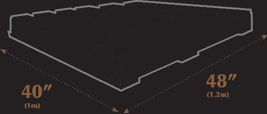 Pallet Size Dimensions Pallet Dimensions Standard Pallet Dimensions Pallet Size