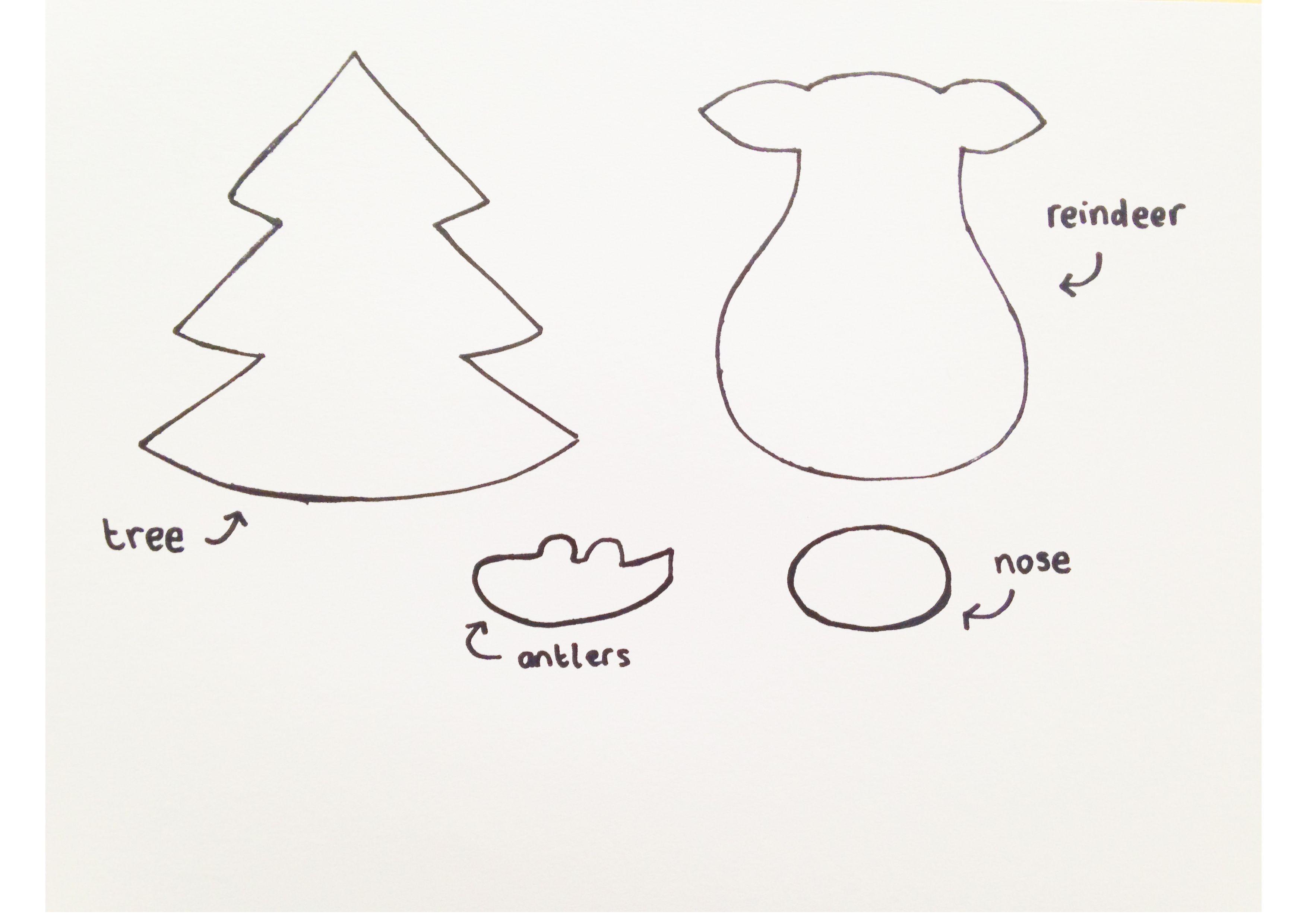 Free Printable Reindeer Template Crafthubs