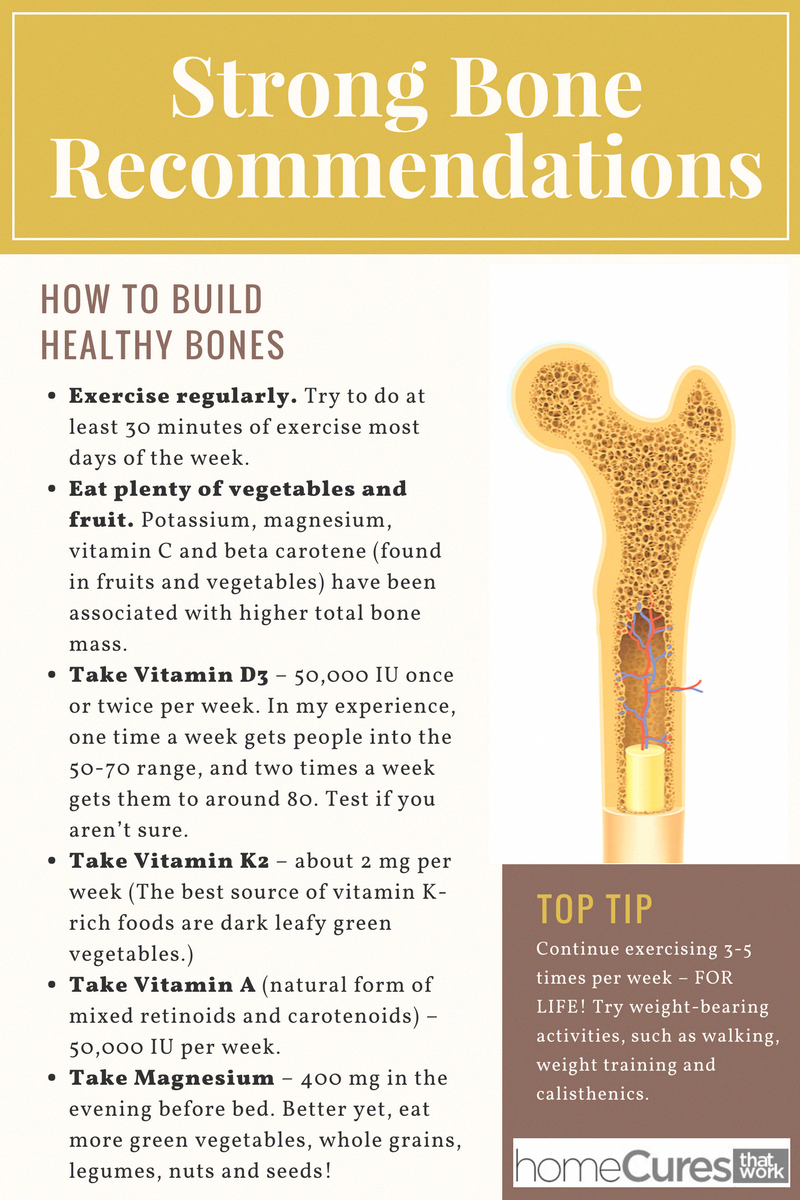 23++ Does everyone with osteoporosis break a bone ideas