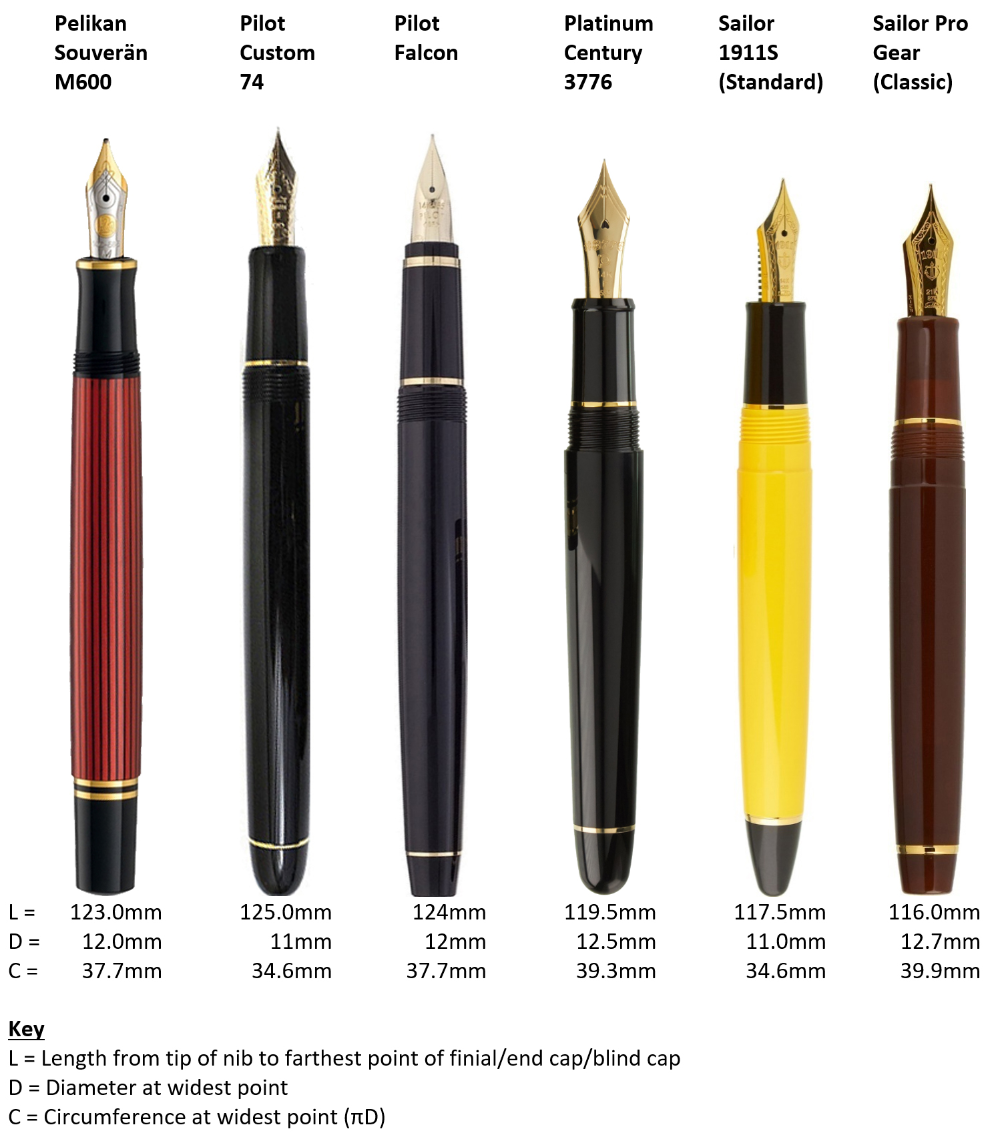 Hand made pencils. Hand made ink pens