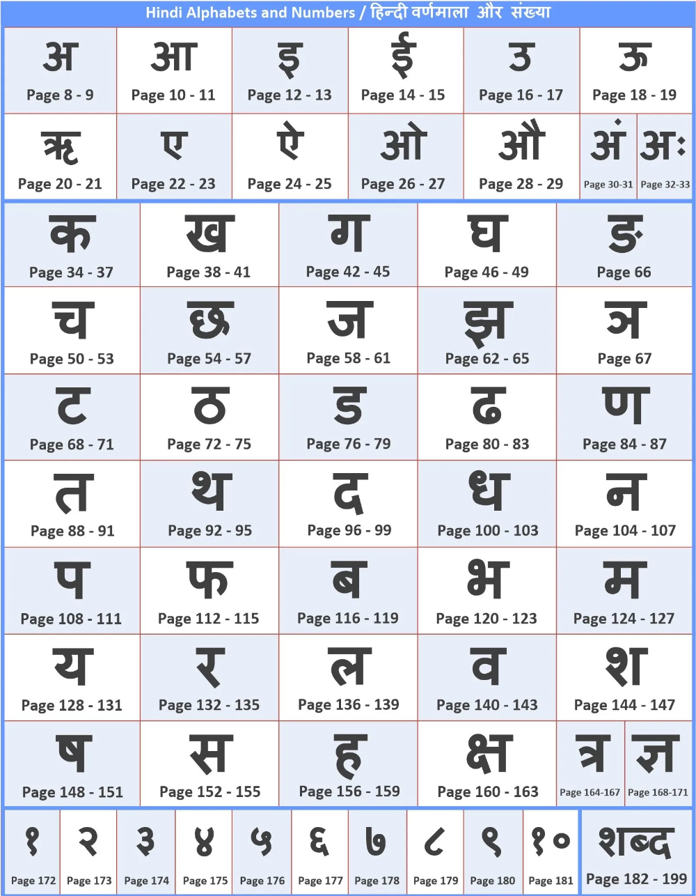 hindi varnamala printable for kids Google Search in 2020