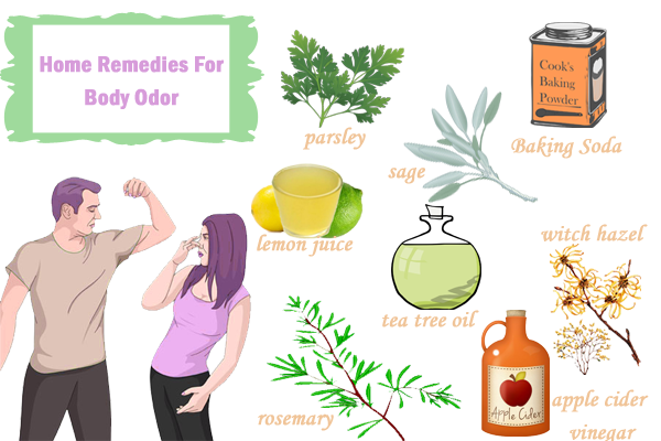 457162023b1c7352627dbff06473db31 - How To Get Rid Of Bad Smell From Armpits