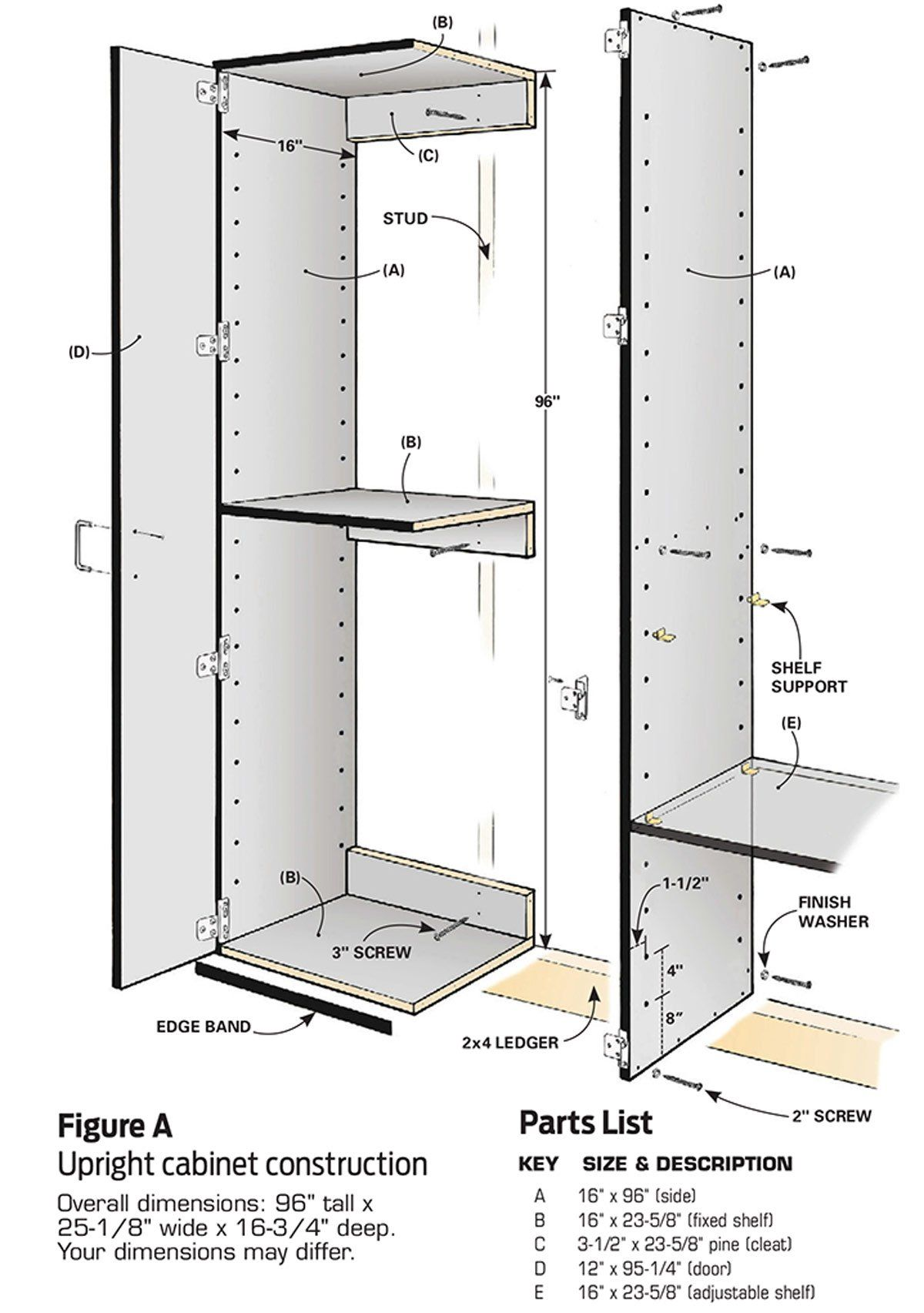Garage Cabinets Dimensions Build The Ultimate Garage Cabinets Yourself Garage Garage