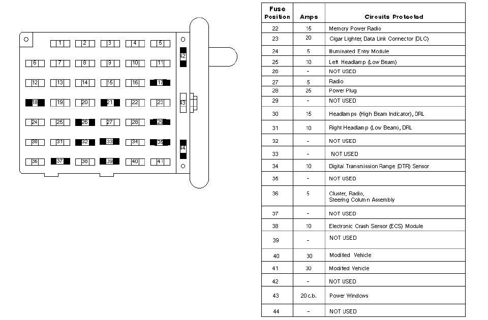 Ford E 150 Fuse Panel Diagram In 2020