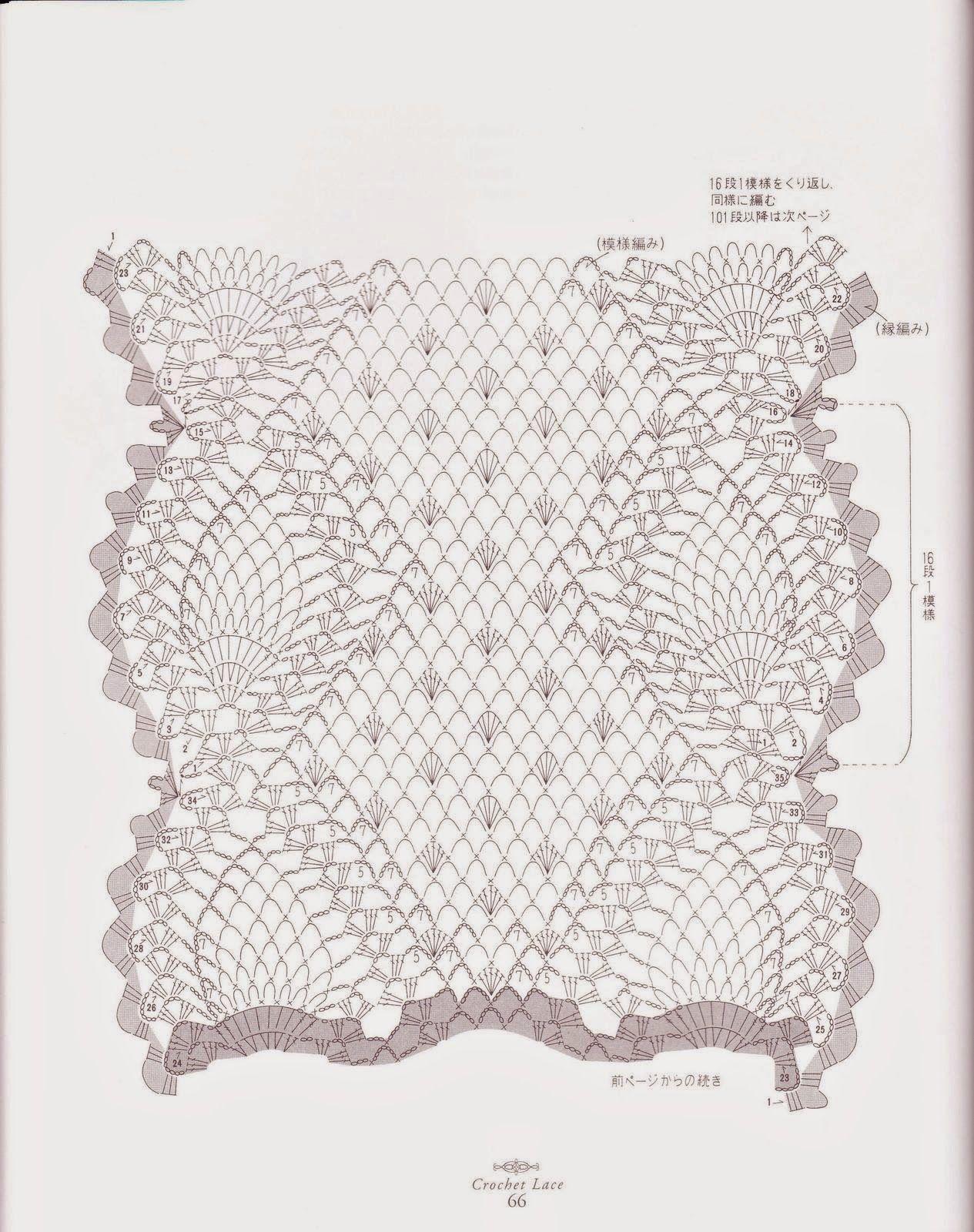 PATRONES GRATIS DE CROCHET: Camino de mesa con motivo piña a crochet ...