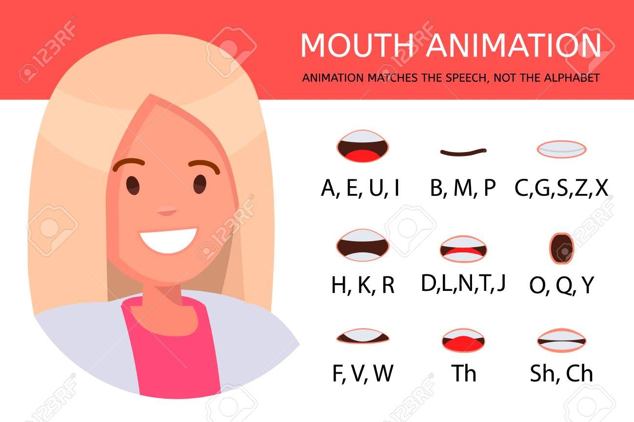 Lip sync collection for animation and education. Cartoon character..   Mouth  animation, Animation, Cartoon characters