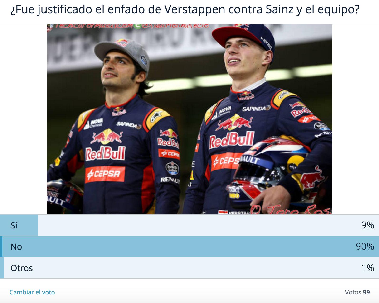 Resultados de la encuesta: ¿Fue justificado el enfado de verstappen con Sainz y su equipo?  #F1 #Formula1 #BahrainGP