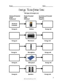 Energy Transformation Worksheet Energy Transformations Teaching Energy Solar Energy Diy