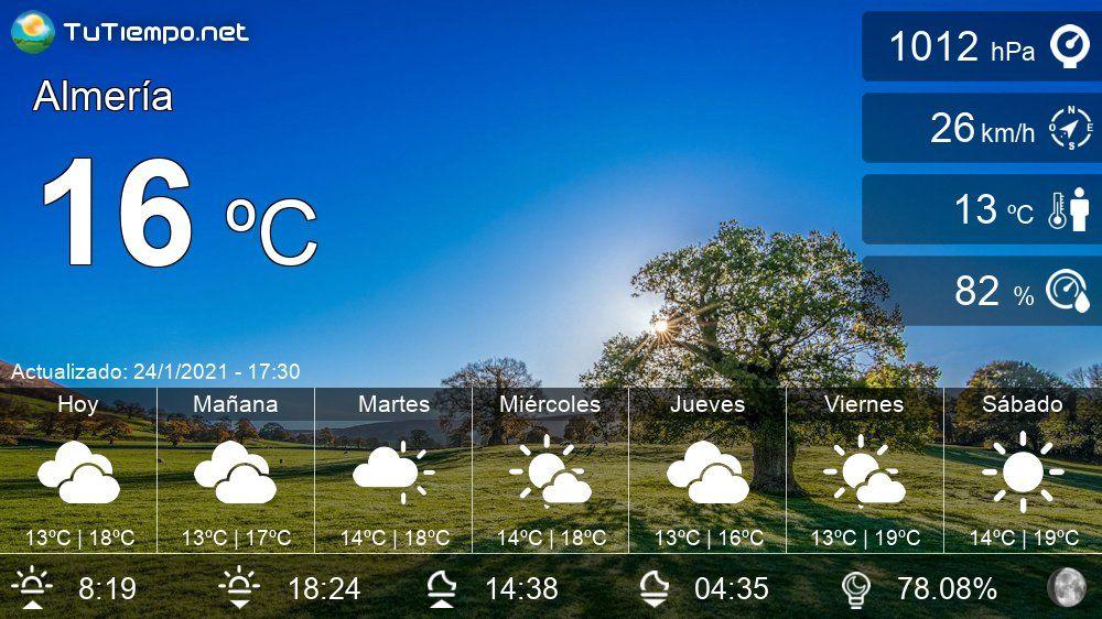 El Tiempo En Almeria Pronostico 15 Dias En 2021 Palma De Mallorca Probabilidad De Lluvia Viajar A Granada