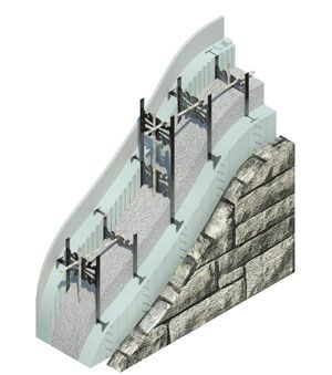 Nudura insulated concrete form system insulated for Insulated concrete form construction