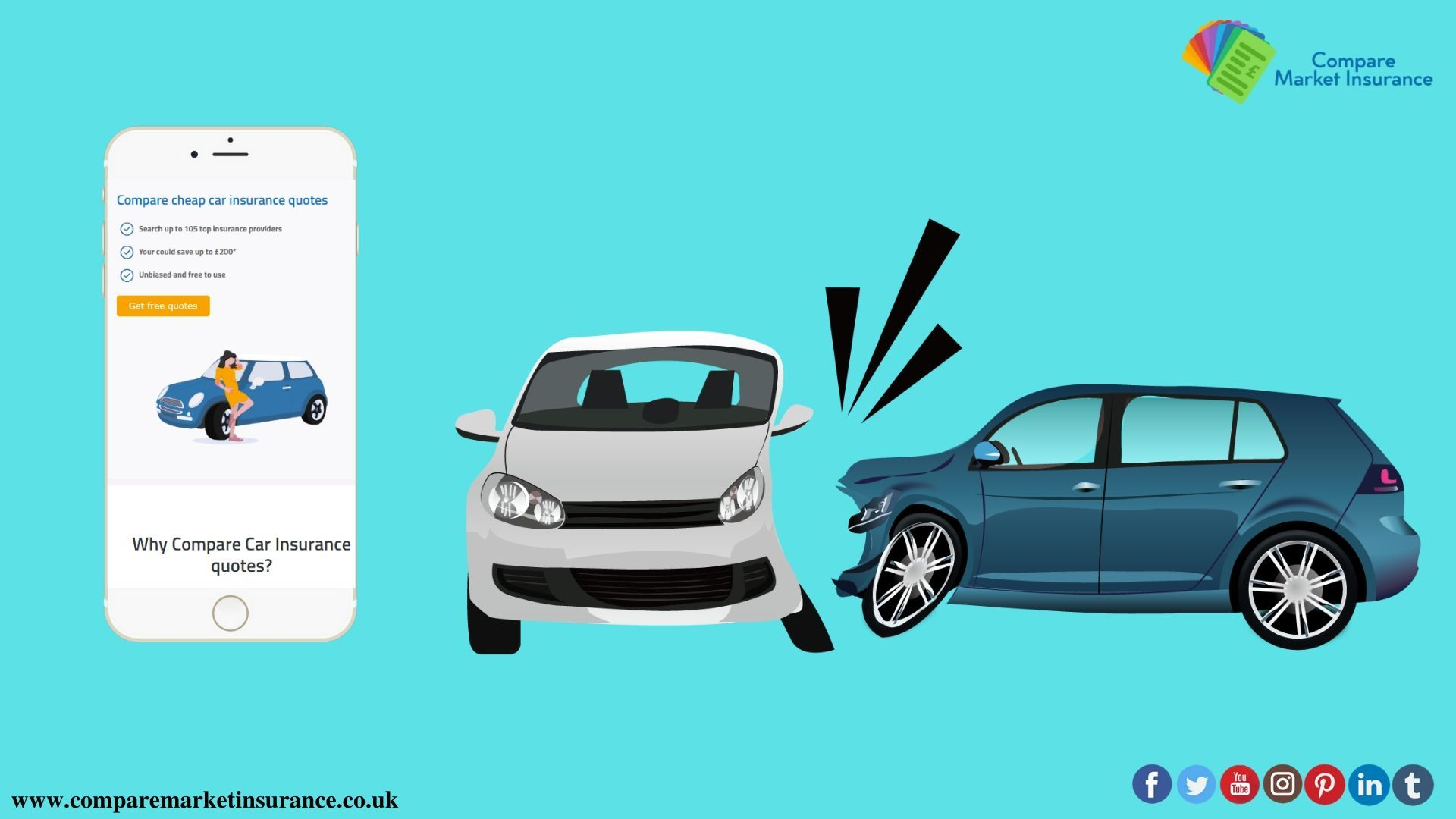 Compare The Market Car Insurance Quotes Uk