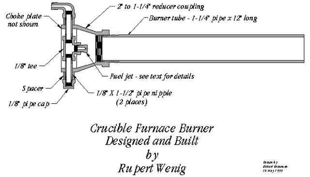 Gas Burners For Forges Furnaces And Kilns Pdf