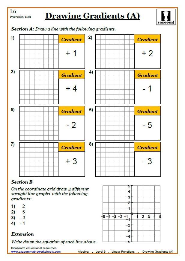 Cazoom Maths Worksheets Quadratic And Cubic Functions Quadratics Algebra Worksheets Linear Function Quadratic function worksheets with
