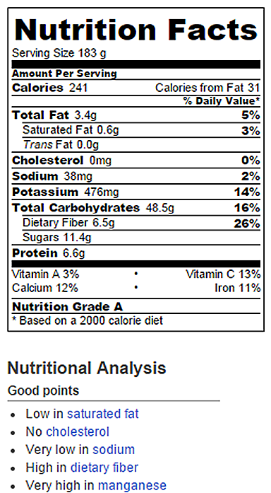 Nutrition facts are based on the entire recipe  Weight