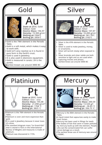 element cards with properties of elements - Periodic Table Teacher Resources