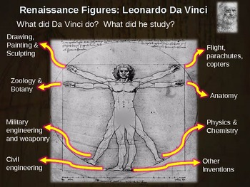 Leonardo da vinci visual textual engaging 25 slide powerpoint leonardo da vinci visual textual engaging 25 slide powerpoint toneelgroepblik Choice Image