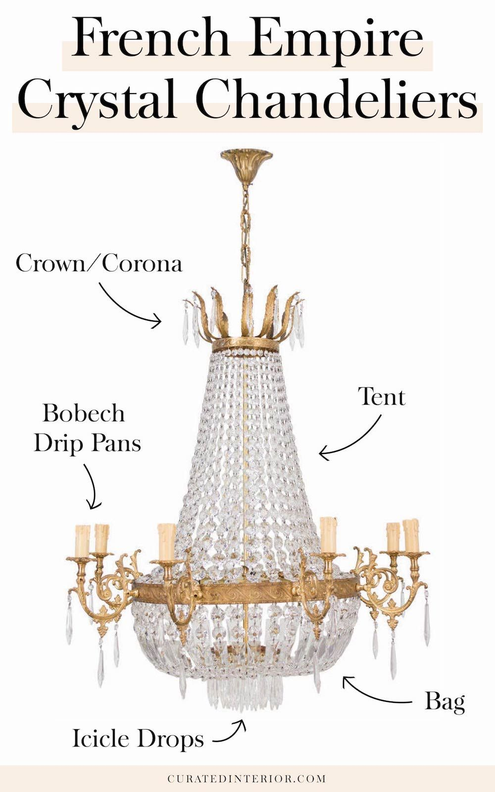 12 Elegant Crystal Chandeliers & Where to Hang Them in Your Home