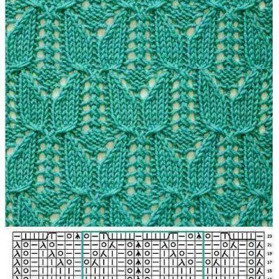 Fish Pattern Cool Knitting Pattern A Pat Knit Pinterest Fish