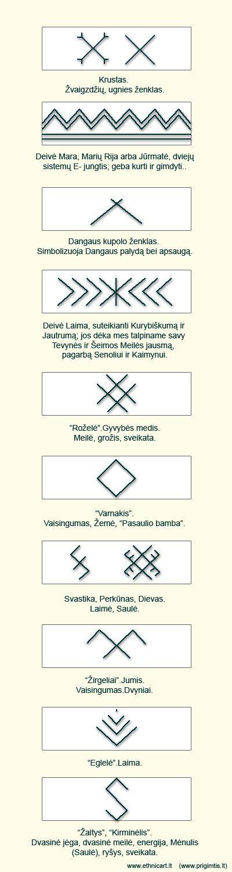 zenklai  Lithuanian traditional sacred symbols  #Pagan