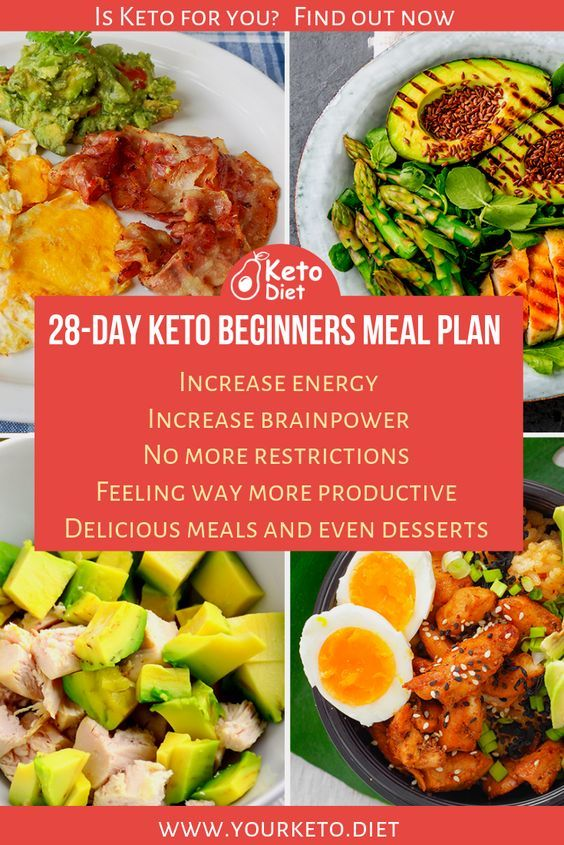 6 Possible Side Effects Of The Ketogenic Diet: KETO Is The Diet You Haven't Ever Dreamed Possible. This