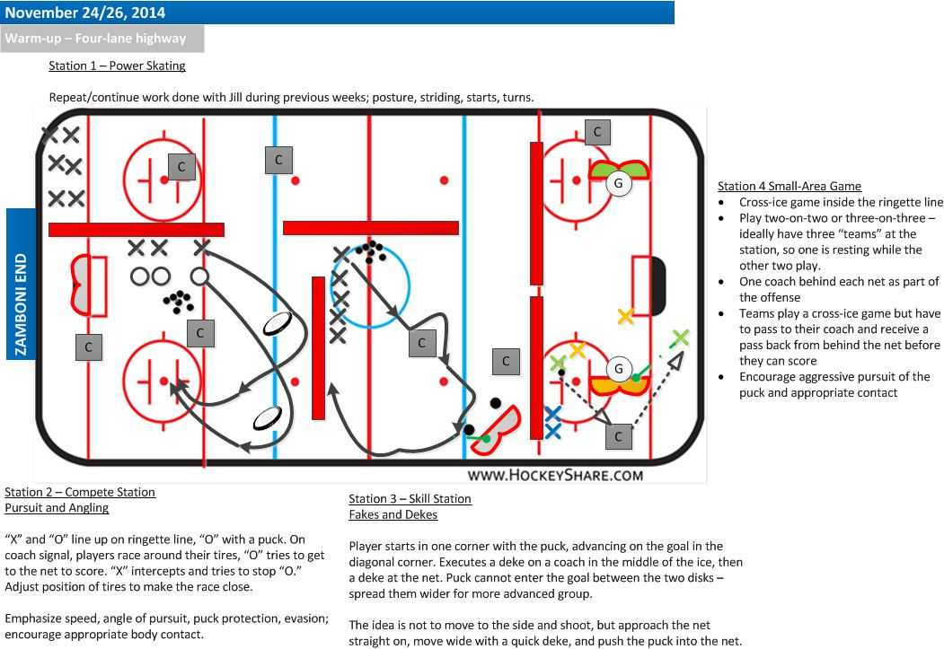 Full Ice Four Station Plan For Novice U8 Includes Small Area Game