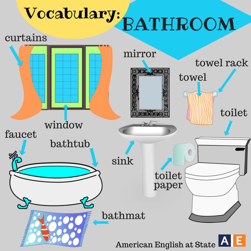 Bon Parts Of The House Vocabulary: Bathroom By #americanenglishatstate