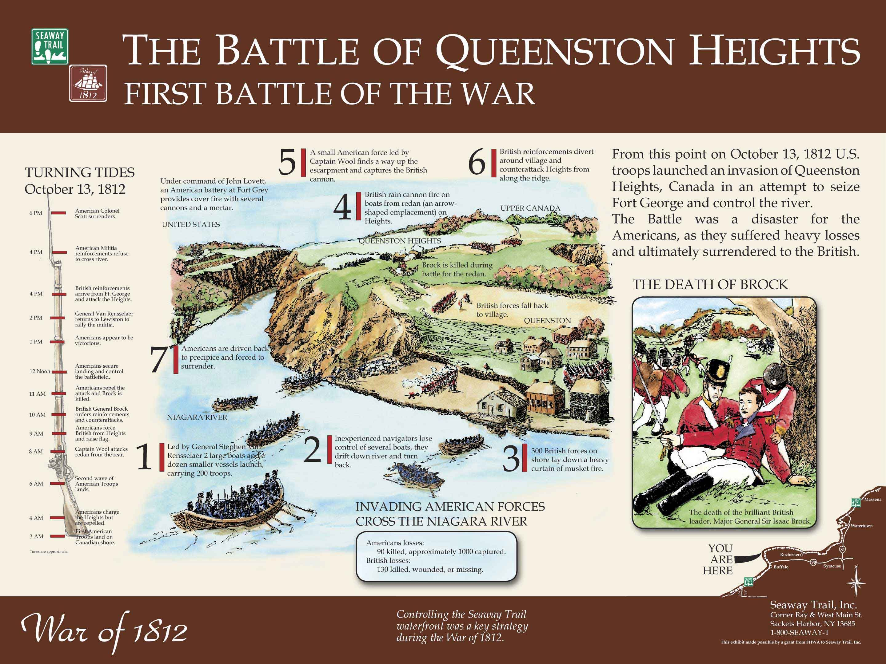 Queenston Heights Park Google Search War Of 1812 War American Revolutionary War