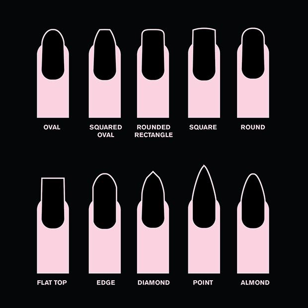 10 Nail Shapes To Flatter Your Fingers Butter Blog Acrylic Nail Shapes Different Nail Shapes Nail Shapes