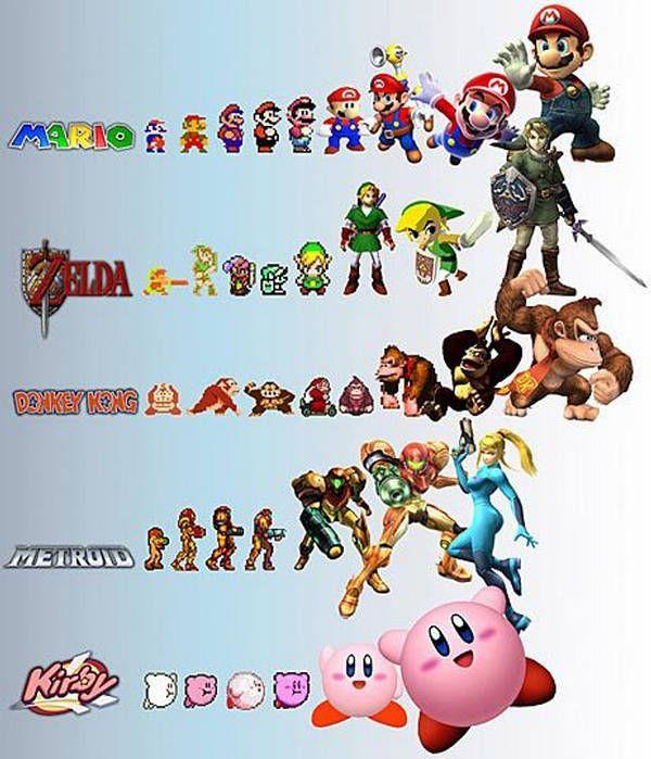 video game evolution - Google Search | Video Game Art | Pinterest ...