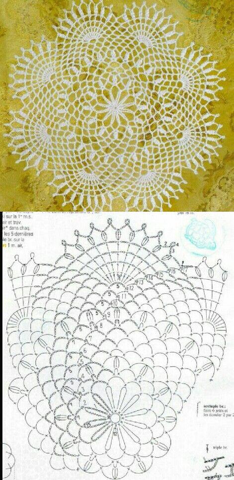 Pin de Luz Mary Salazar Hernandez en Bananas   Pinterest   Carpeta ...