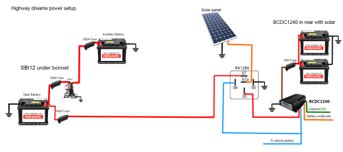 Our Dual Battery System Dual Battery Setup Solar Battery Electrical Wiring