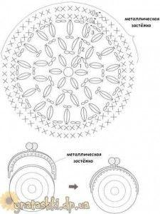 Patron Para Hacer Un Monedero A Crochet 2 Bolsos Pinterest - Monedero-crochet-patron